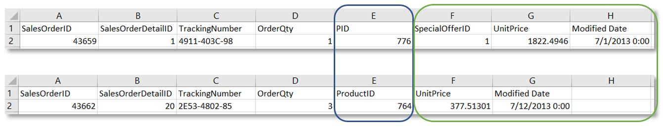 Schritt-für-Schritt-Anleitung – Kombinieren von Tabellen unter ...