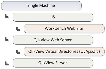 qlikview 12 for developers pdf