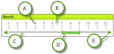Slider/Calendar Object ‒ QlikView