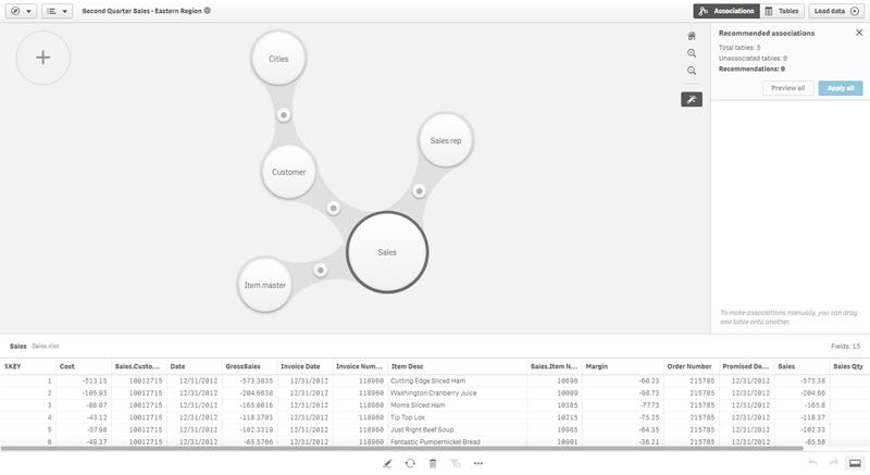 Managing data associations ‒ Qlik Sense
