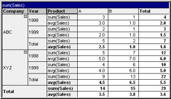 Tableau crois dynamique qlikview for Qlikview table design