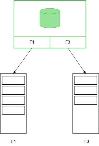 One table with two dimension fields.